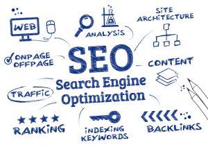 Faceless SEO Search Engine Optimization