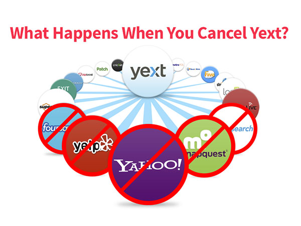 Faceless Technologies SEO vs Yext